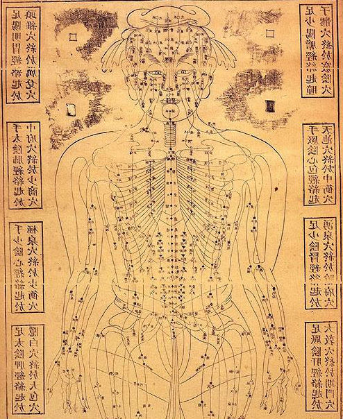 Acupuncture ancient chart crop